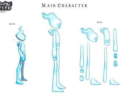 Unsurveyed Characters