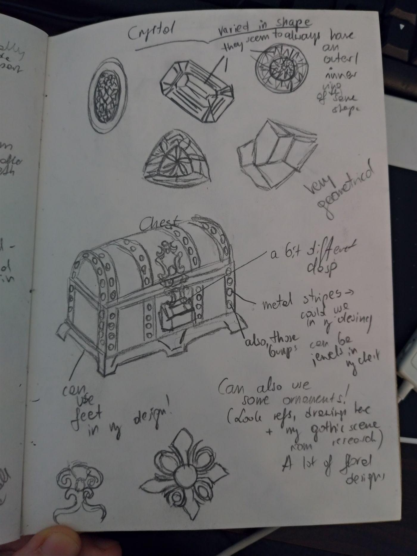 Sketch4 Aonee
