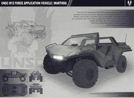 Perspective Studies: Land Vehicle