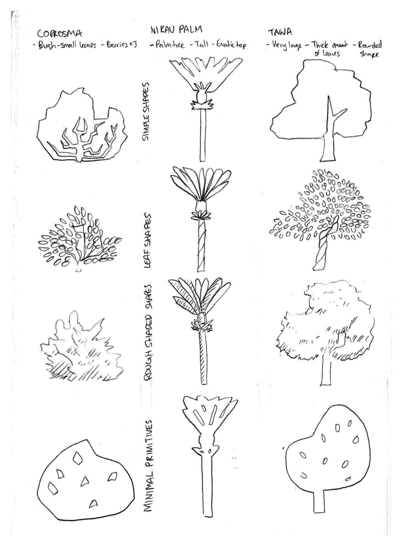 Tepapa Sketches5 Jordypeatpeat