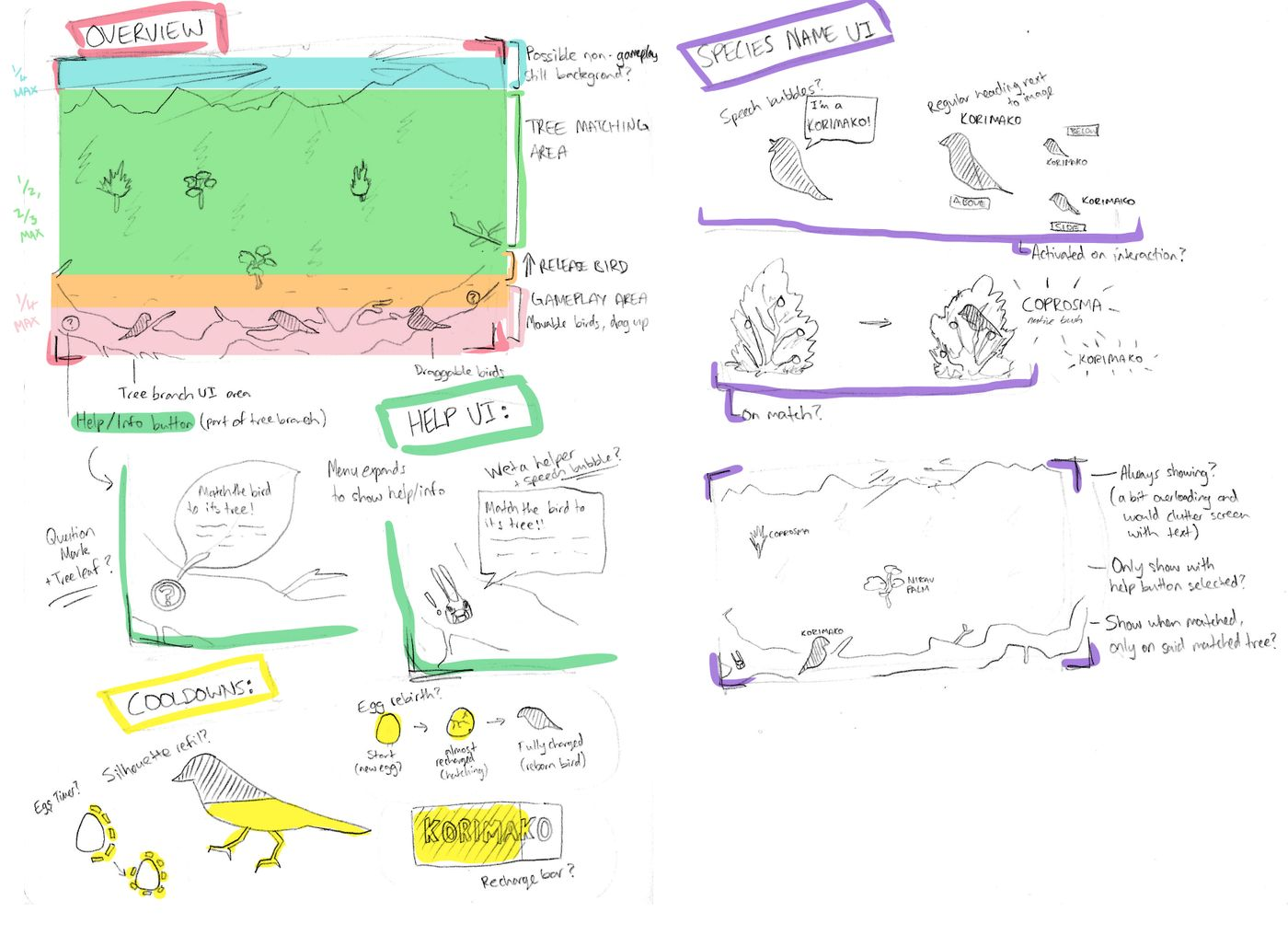Ui Layout Sketches Jordypeatpeat
