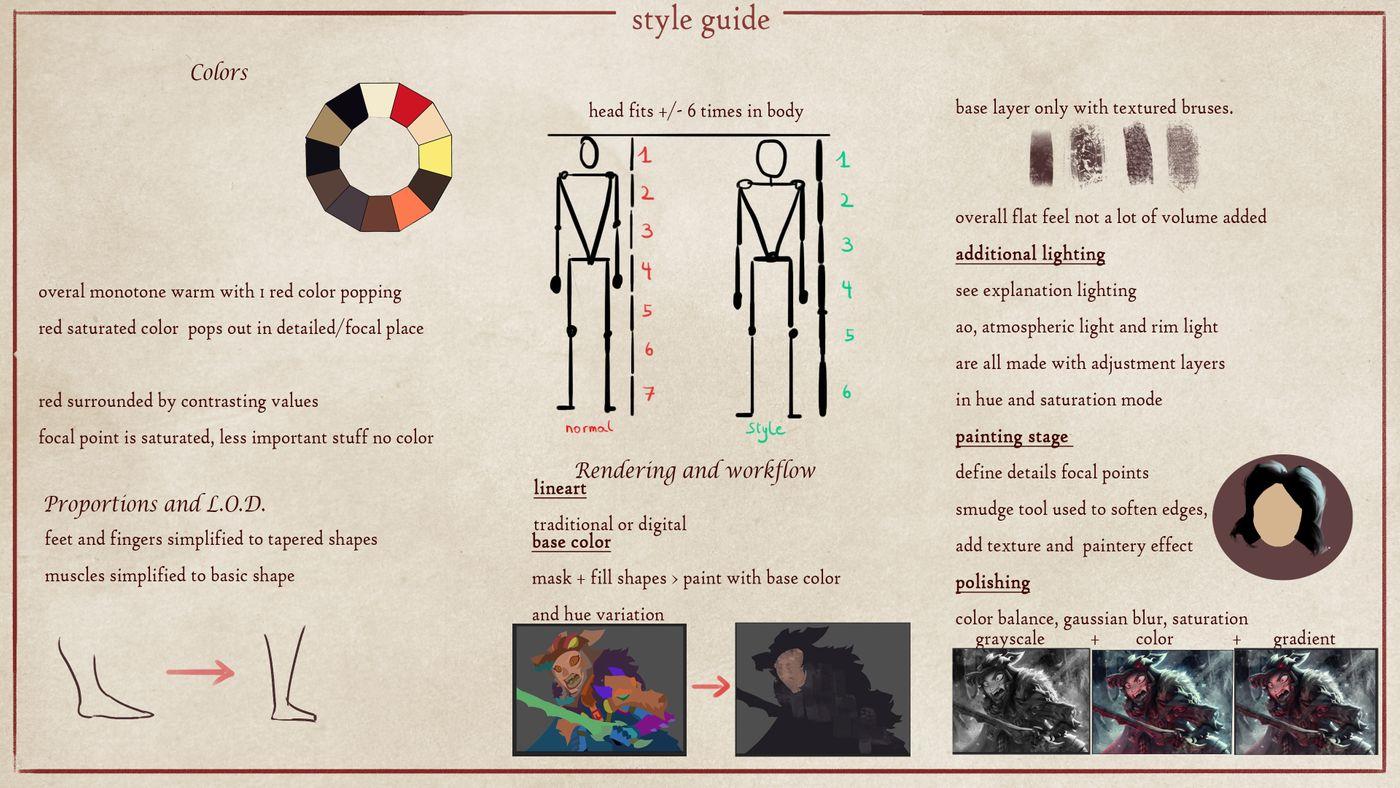 2 Dae06 Kolev Lora Ex3 Style Guide2 Lora