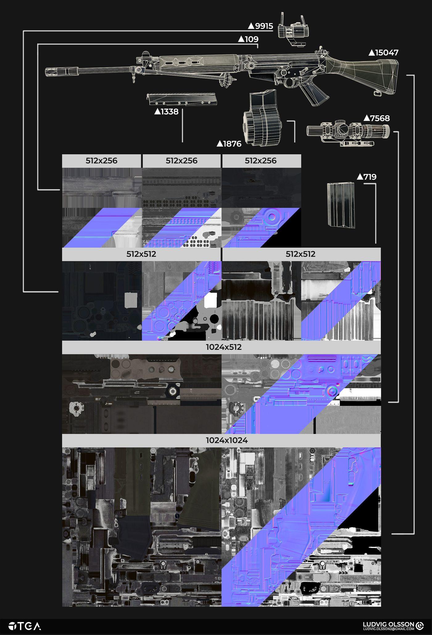 Https: F; F;d3stdg5so273ei.cloudfront.net F;luddemech F;2019 05 07 F;909214 F;1400x Auto F;ludvig Olsson Ludvig Olsson Info Luddemech