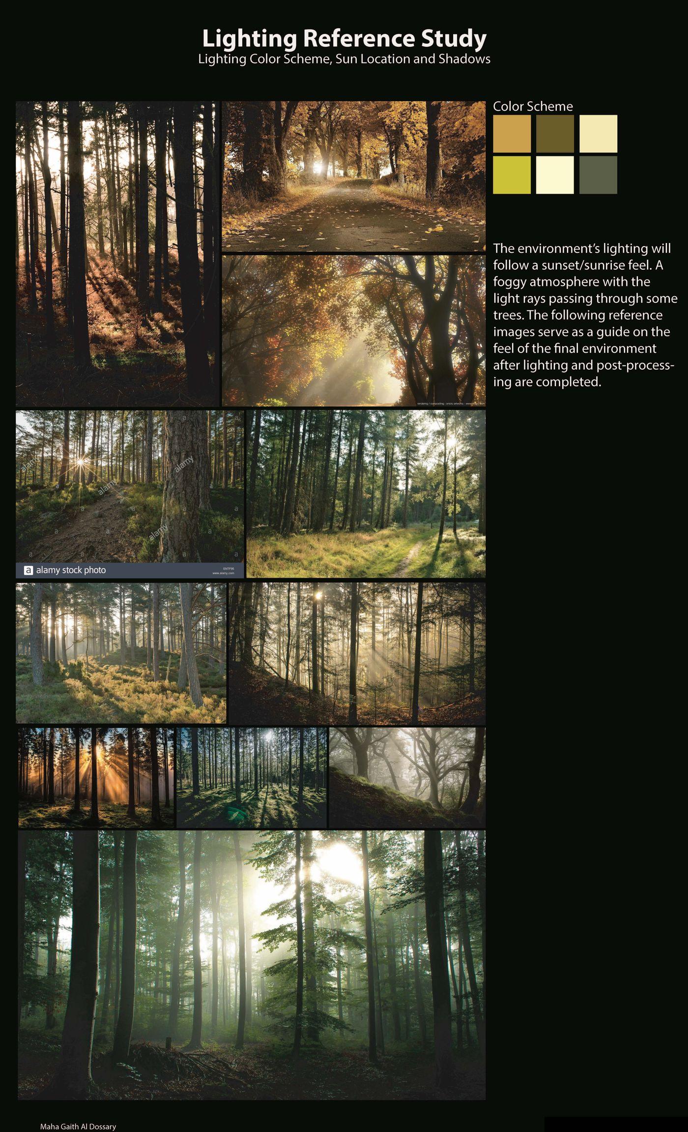 Aldossarym Finalprojectpart1 Page 06 Maha