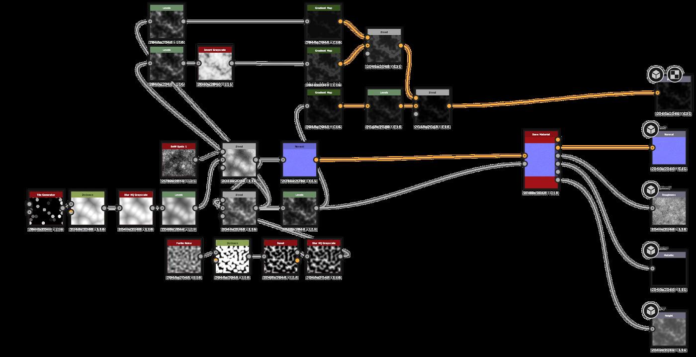 Coal 01a Graph Mmillion1