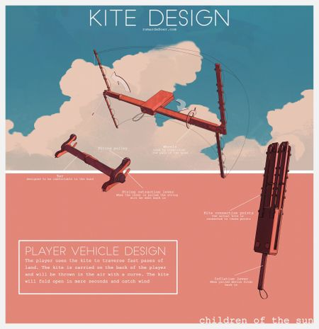 Kite design (children of the sun)