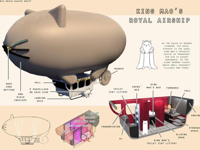 King Mao's Royal Airship