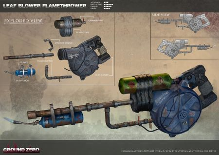 Post apocalyptic weapons